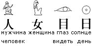 Пиктограммы и логограммы