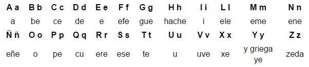 астурийский алфавит